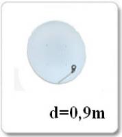 Спутниковая антенна MABO